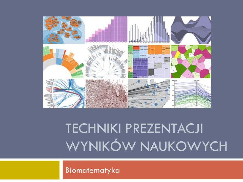 Techniki prezentacji wyników naukowych