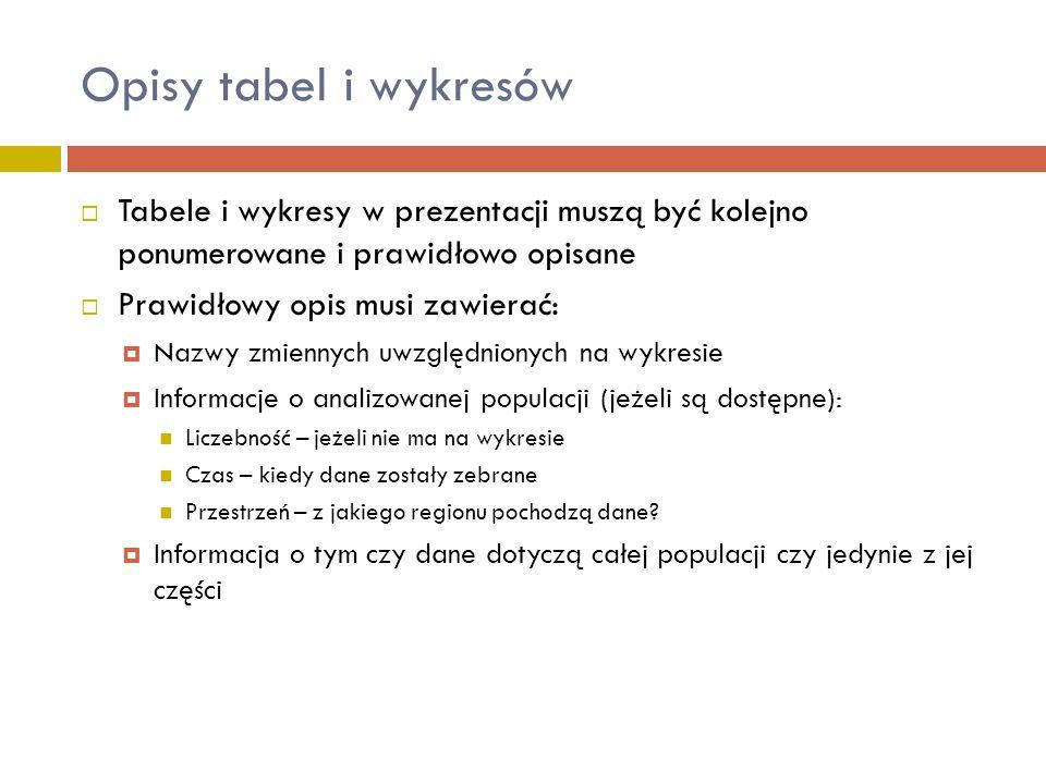 Opisy tabel i wykresów Tabele i wykresy w prezentacji muszą być kolejno ponumerowane i prawidłowo opisane.