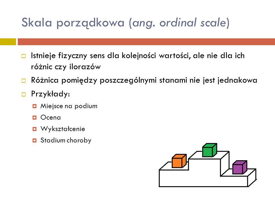 Skala porządkowa (ang. ordinal scale)