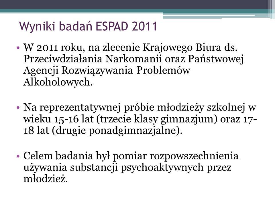 Wyniki badań ESPAD 2011