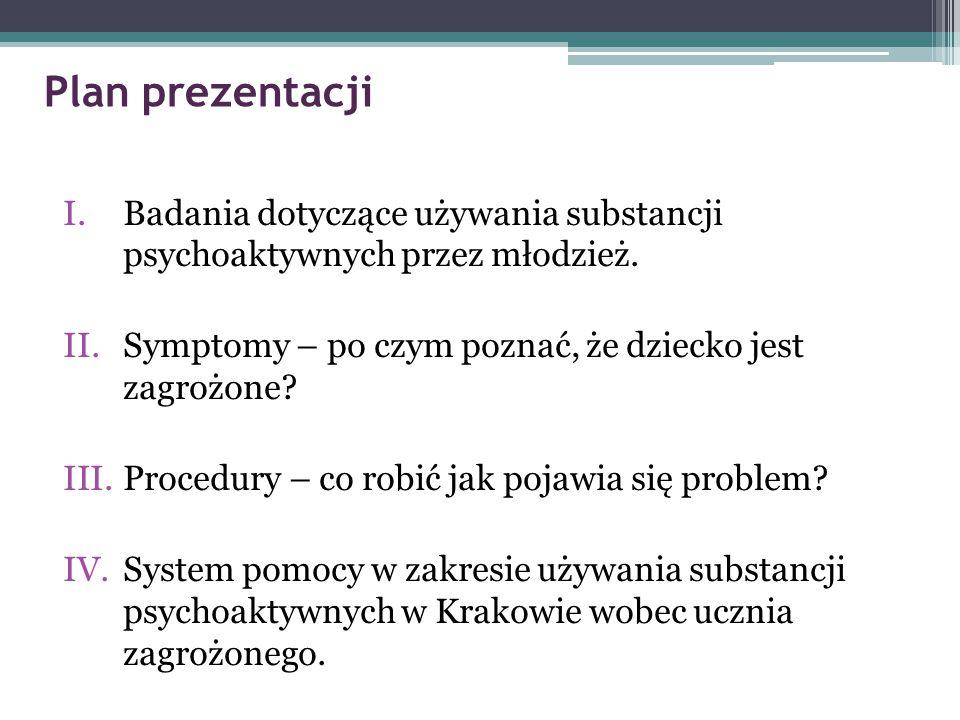 Plan prezentacji Badania dotyczące używania substancji psychoaktywnych przez młodzież. Symptomy – po czym poznać, że dziecko jest zagrożone
