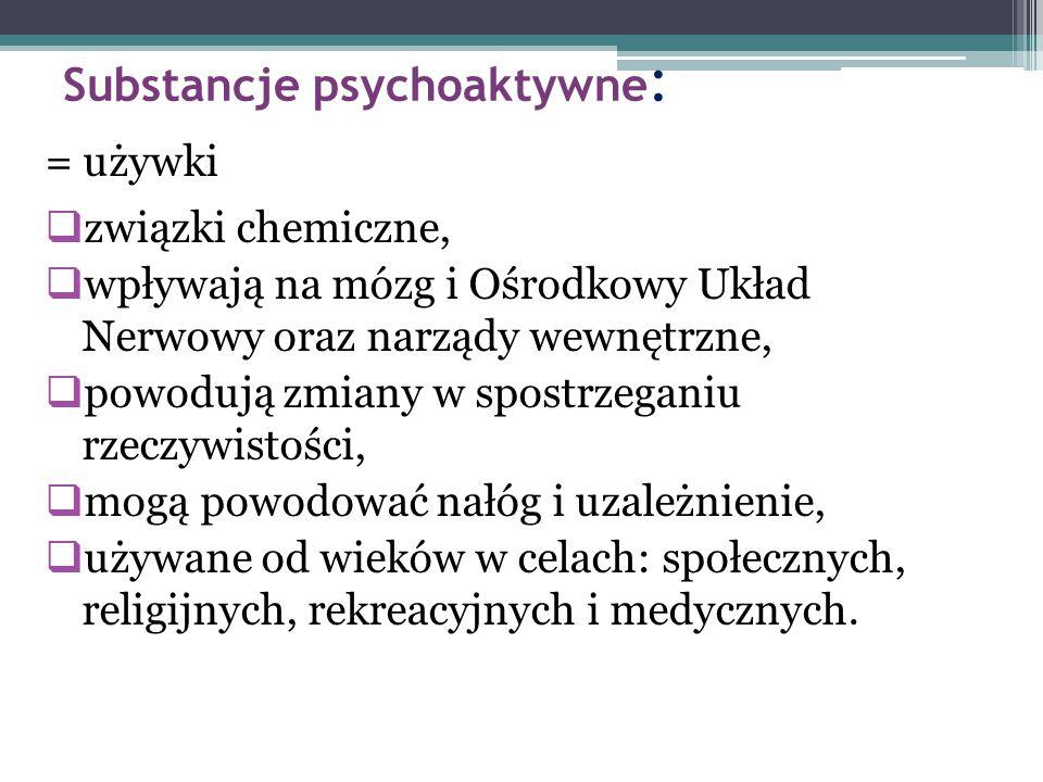 Substancje psychoaktywne: