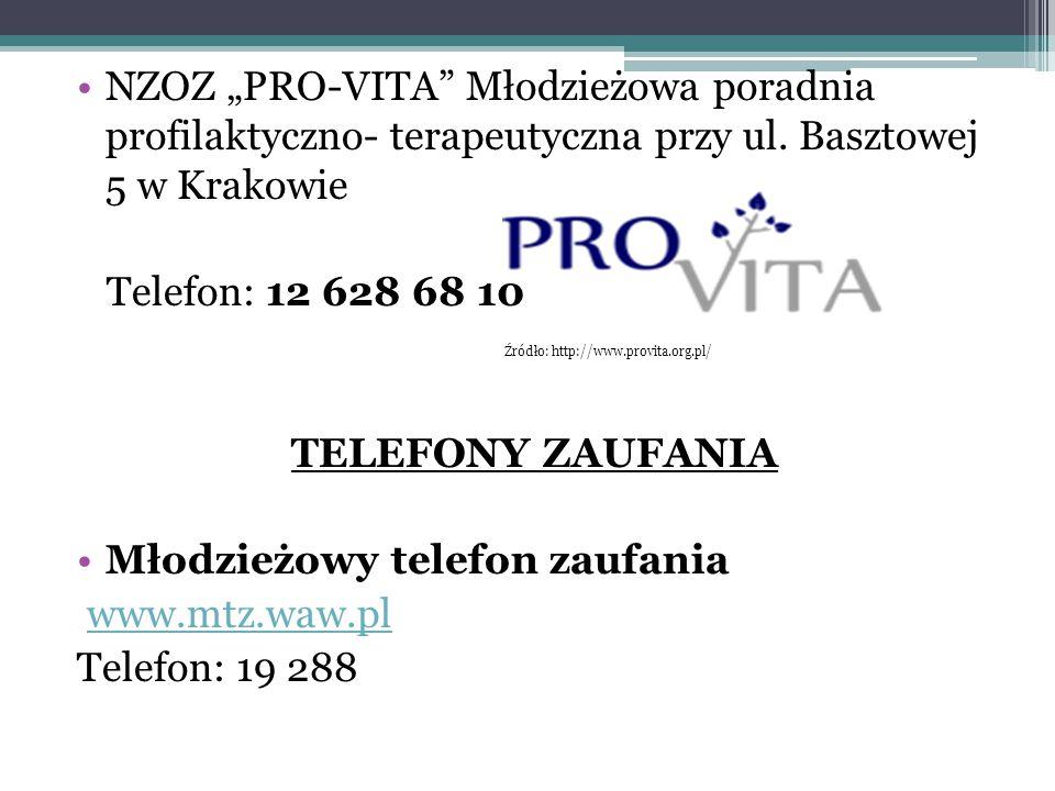 Młodzieżowy telefon zaufania www.mtz.waw.pl Telefon: 19 288