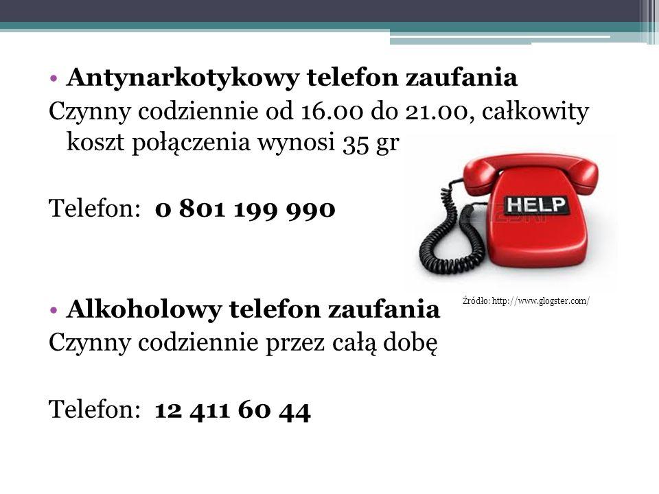 Antynarkotykowy telefon zaufania