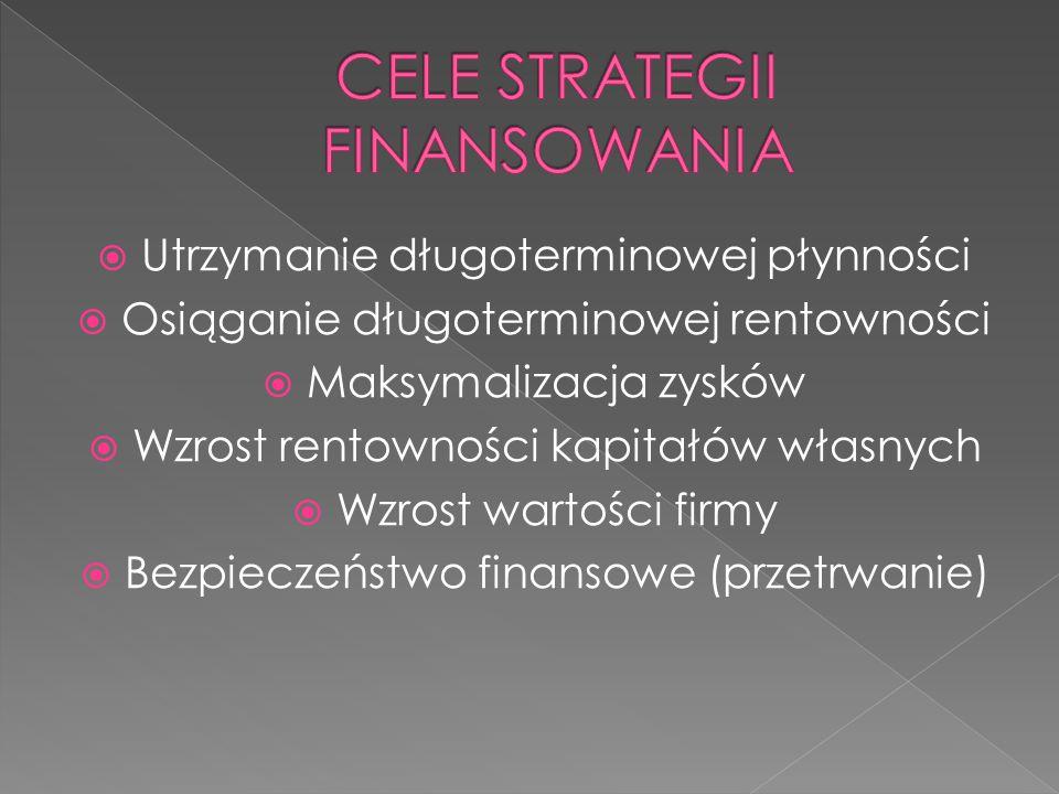 CELE STRATEGII FINANSOWANIA