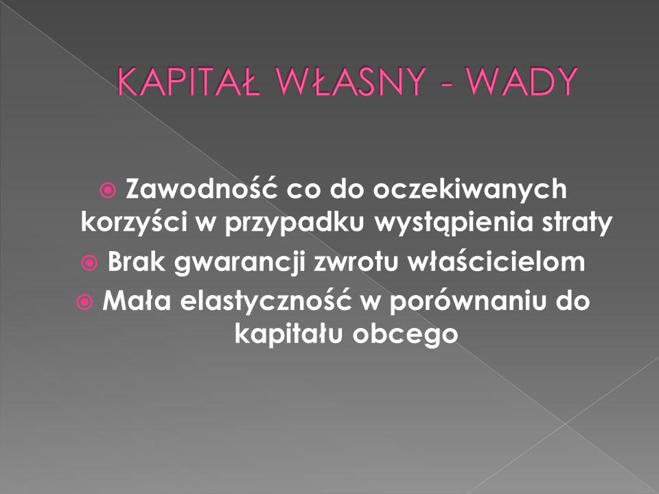 KAPITAŁ WŁASNY - WADY Zawodność co do oczekiwanych korzyści w przypadku wystąpienia straty. Brak gwarancji zwrotu właścicielom.