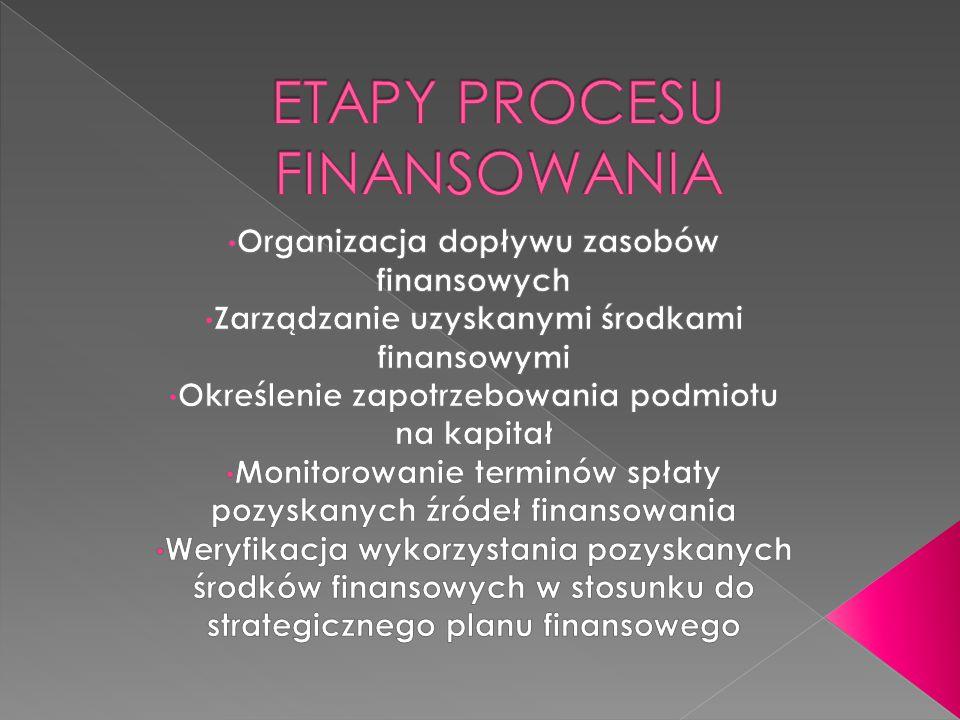 ETAPY PROCESU FINANSOWANIA