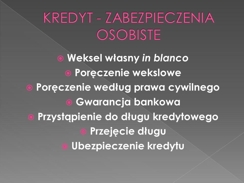 KREDYT - ZABEZPIECZENIA OSOBISTE