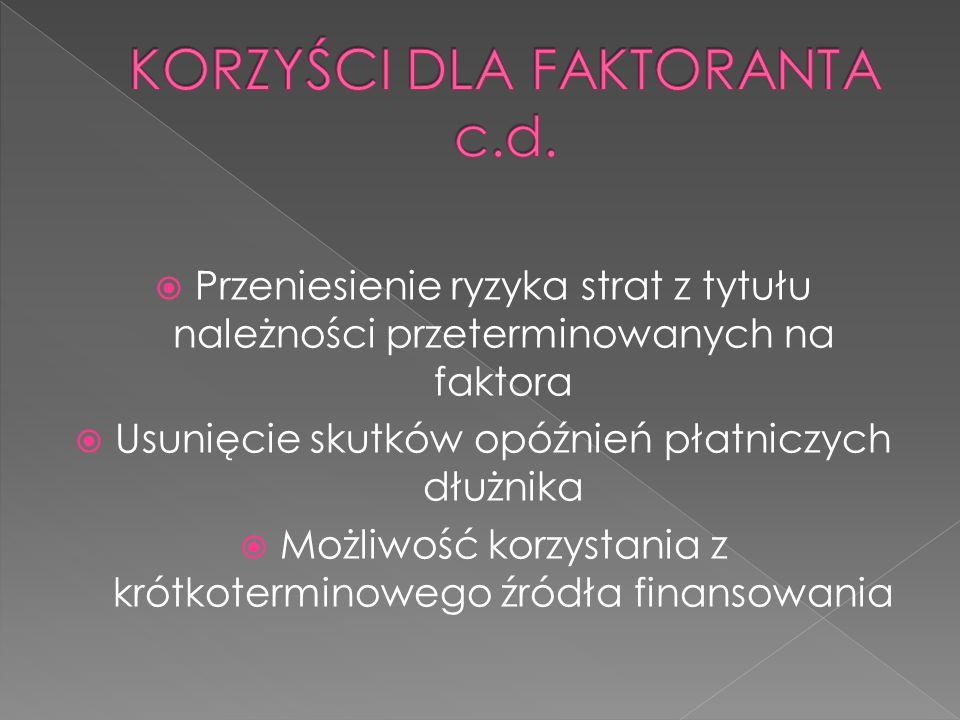 KORZYŚCI DLA FAKTORANTA c.d.