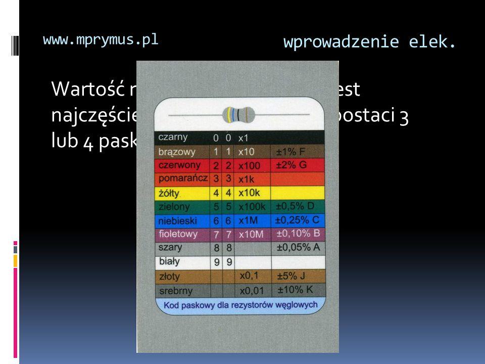 www.mprymus.pl wprowadzenie elek.
