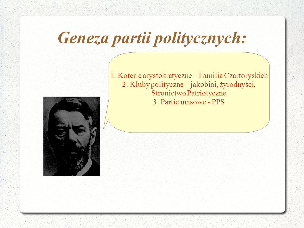 Geneza partii politycznych: