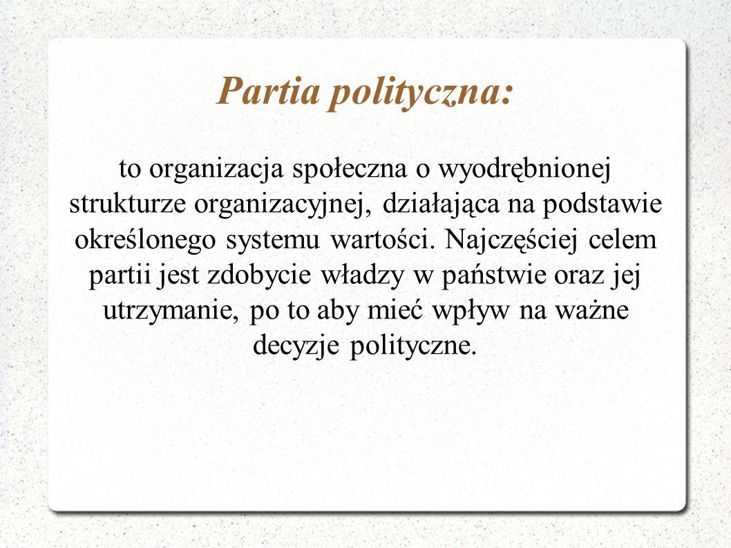 Partia polityczna: