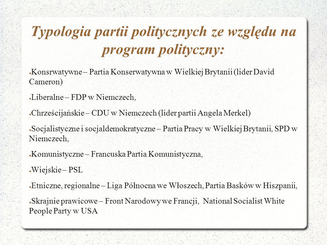 Typologia partii politycznych ze względu na program polityczny: