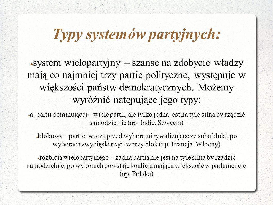 Typy systemów partyjnych: