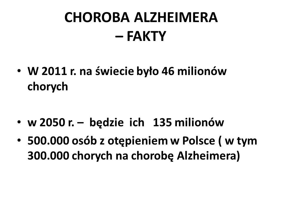CHOROBA ALZHEIMERA – FAKTY