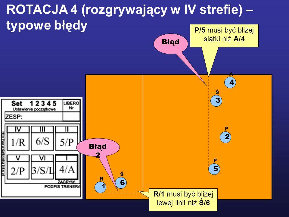 ROTACJA 4 (rozgrywający w IV strefie) – typowe błędy