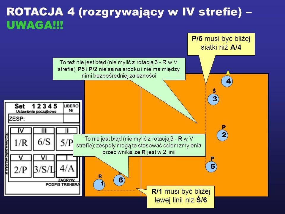ROTACJA 4 (rozgrywający w IV strefie) – UWAGA!!!