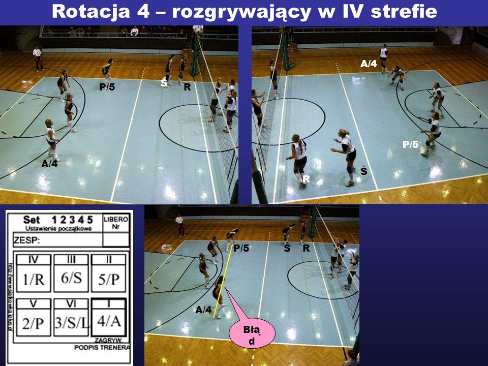 Rotacja 4 – rozgrywający w IV strefie
