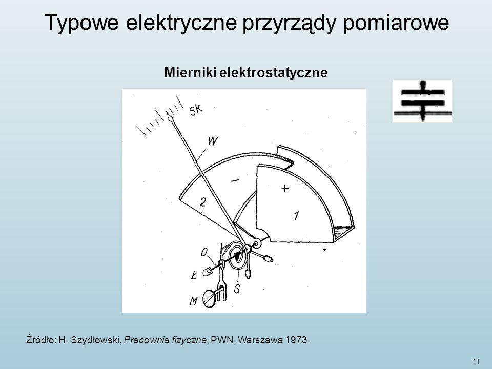 Mierniki elektrostatyczne