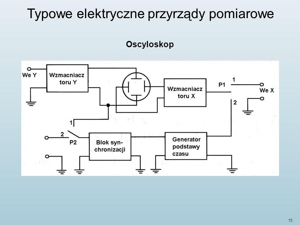 Typowe elektryczne przyrządy pomiarowe