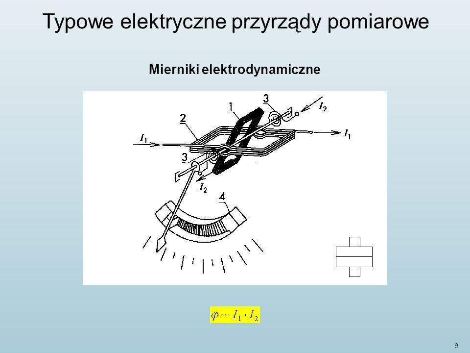 Mierniki elektrodynamiczne