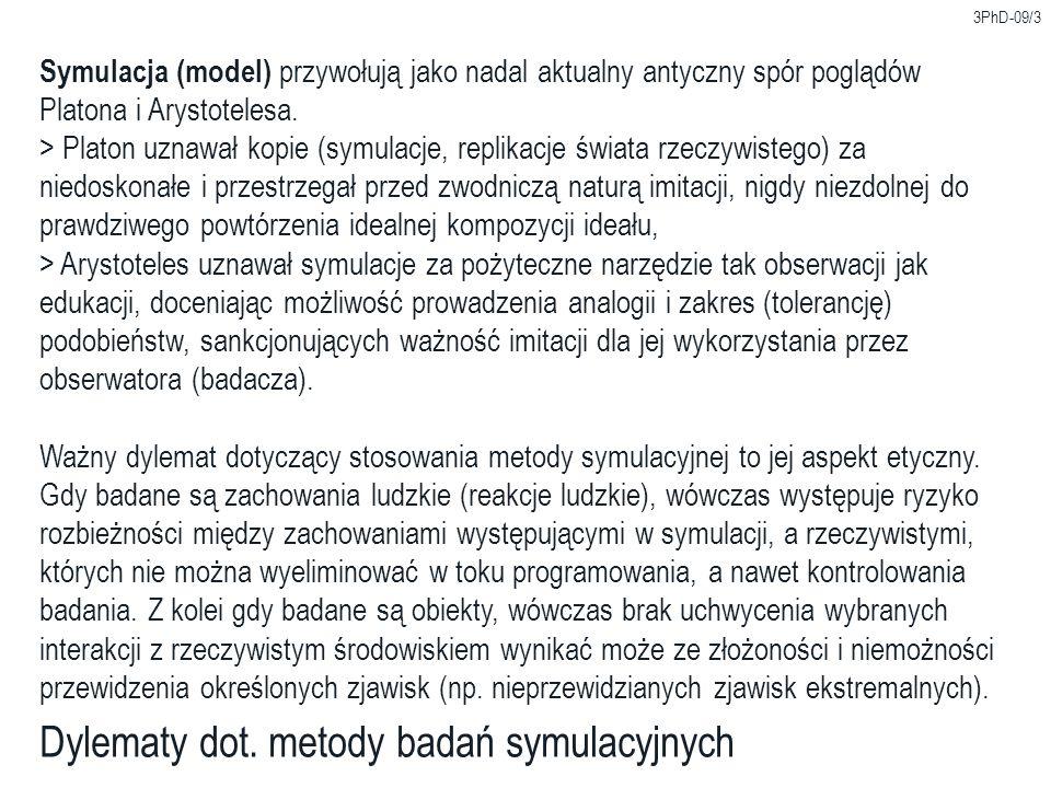 Dylematy dot. metody badań symulacyjnych
