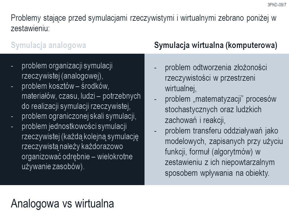 Analogowa vs wirtualna