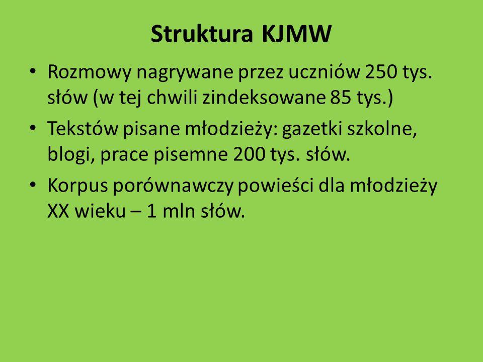 Struktura KJMW Rozmowy nagrywane przez uczniów 250 tys. słów (w tej chwili zindeksowane 85 tys.)