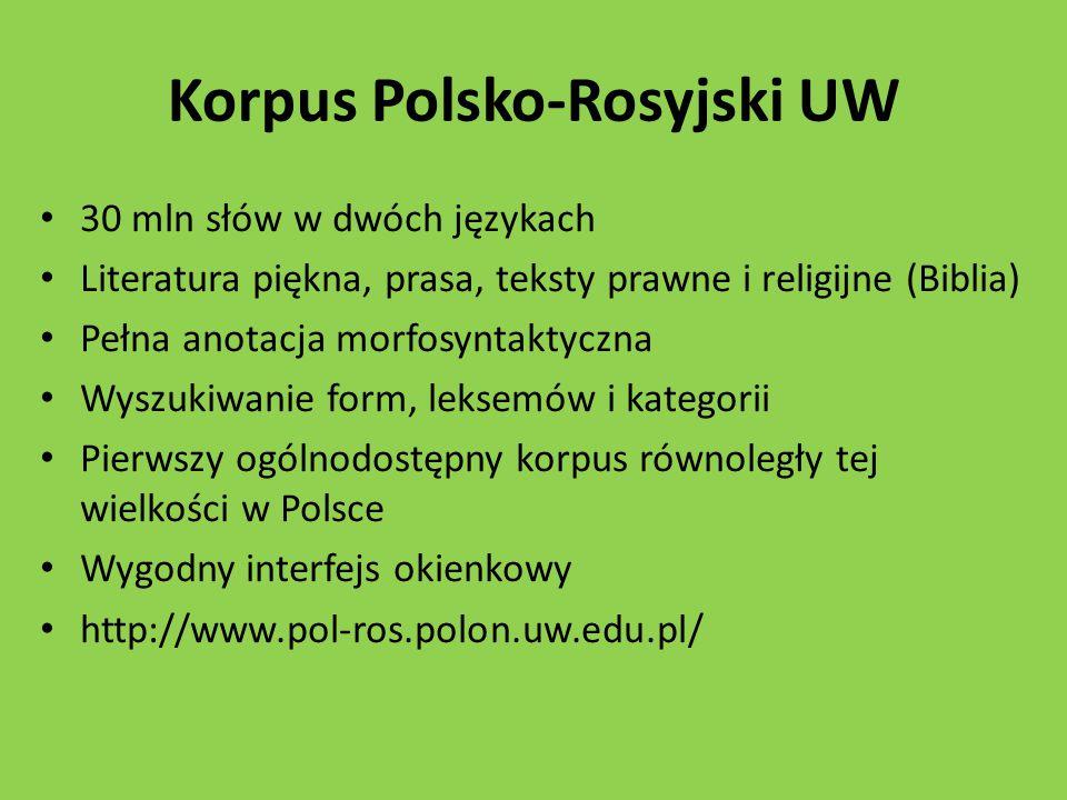 Korpus Polsko-Rosyjski UW