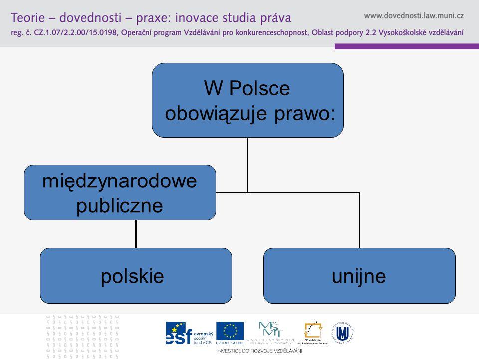 W Polsce obowiązuje prawo: polskie unijne międzynarodowe publiczne