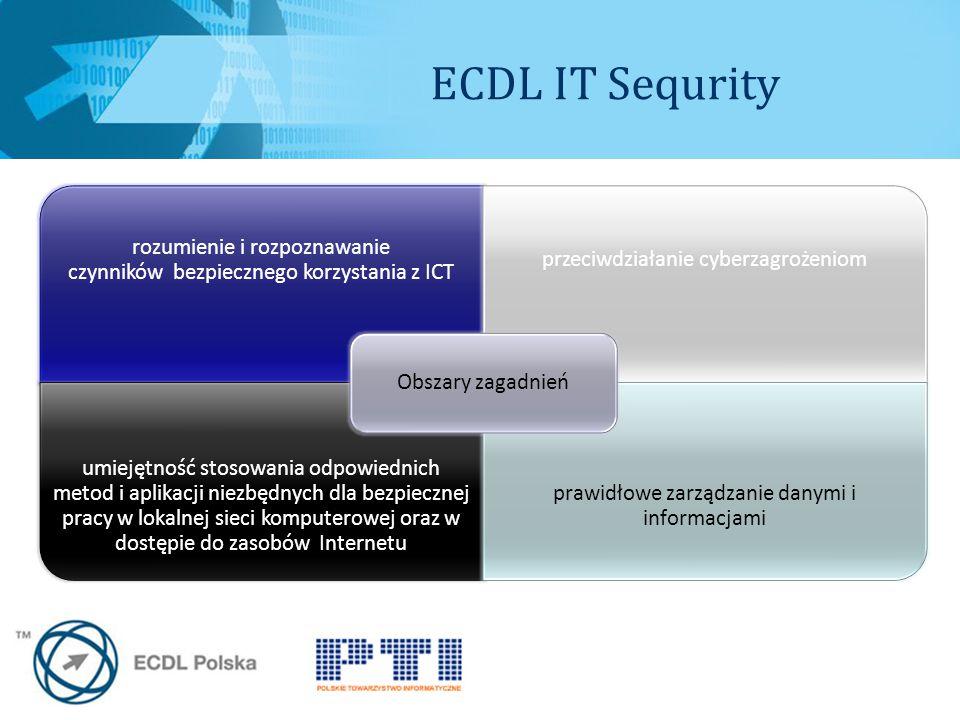 ECDL IT Sequrity Obszary zagadnień
