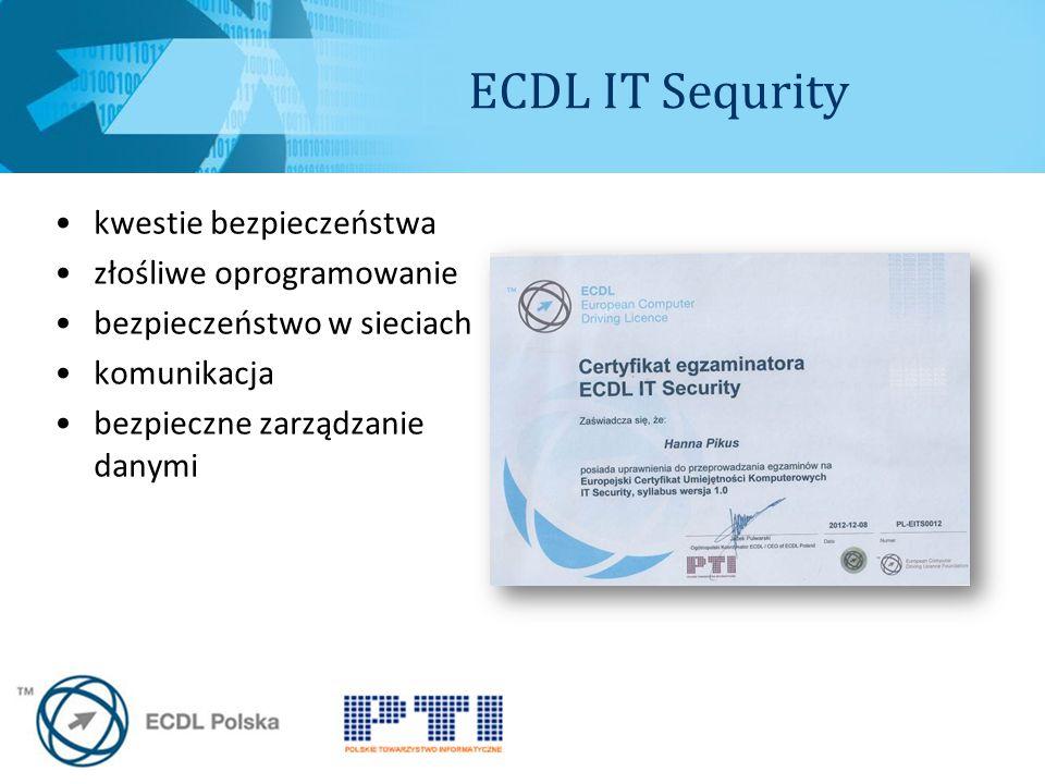 ECDL IT Sequrity kwestie bezpieczeństwa złośliwe oprogramowanie