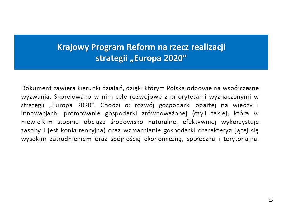 """Krajowy Program Reform na rzecz realizacji strategii """"Europa 2020"""
