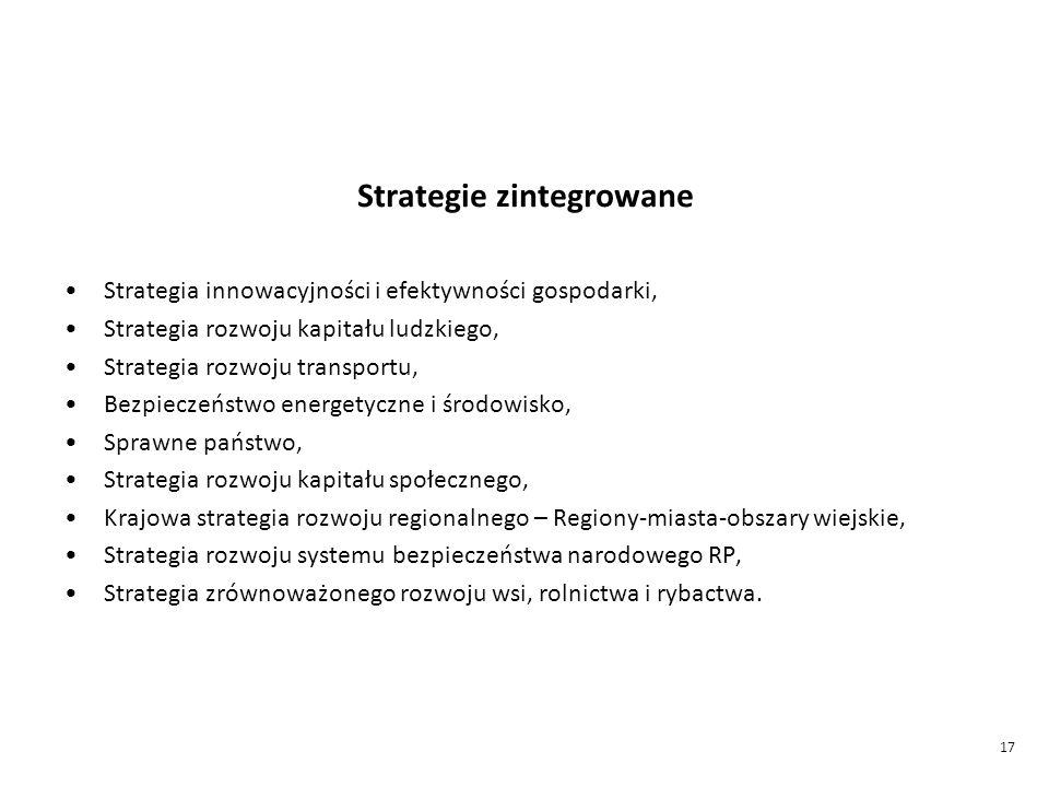 Strategie zintegrowane