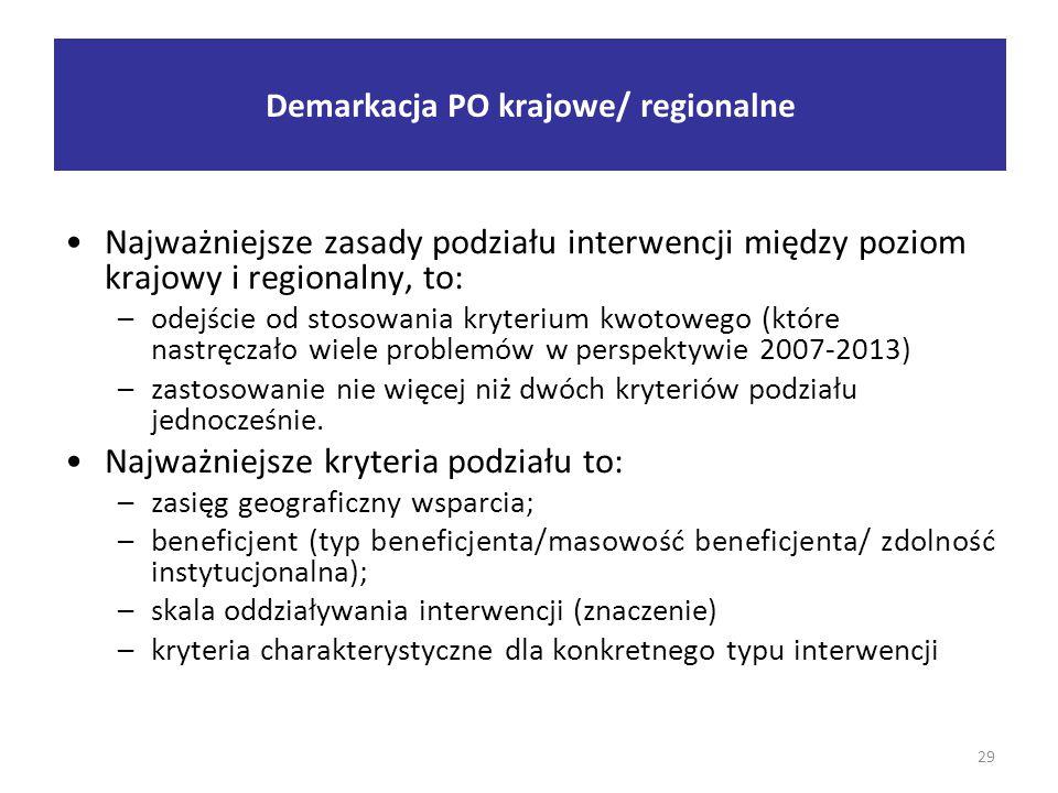 Demarkacja PO krajowe/ regionalne