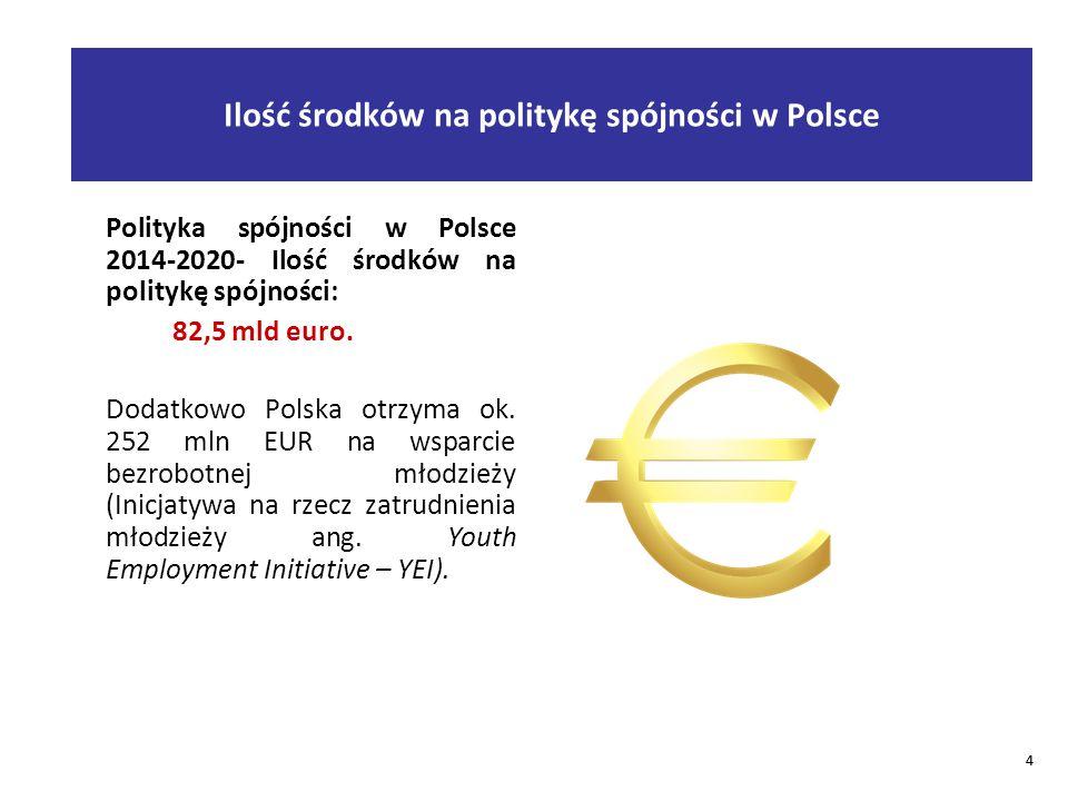 Ilość środków na politykę spójności w Polsce
