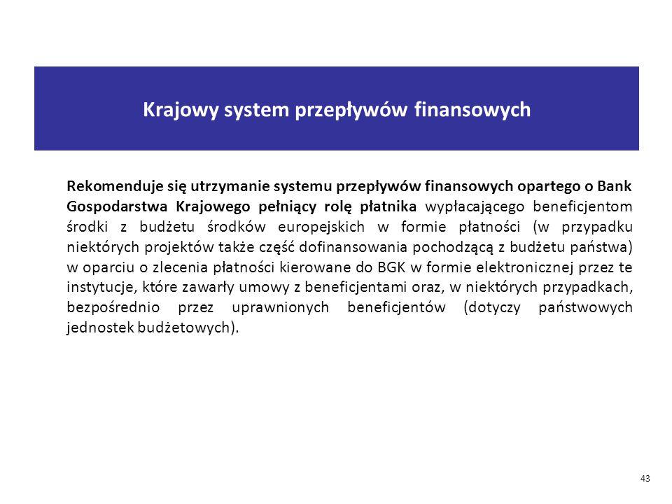 Krajowy system przepływów finansowych