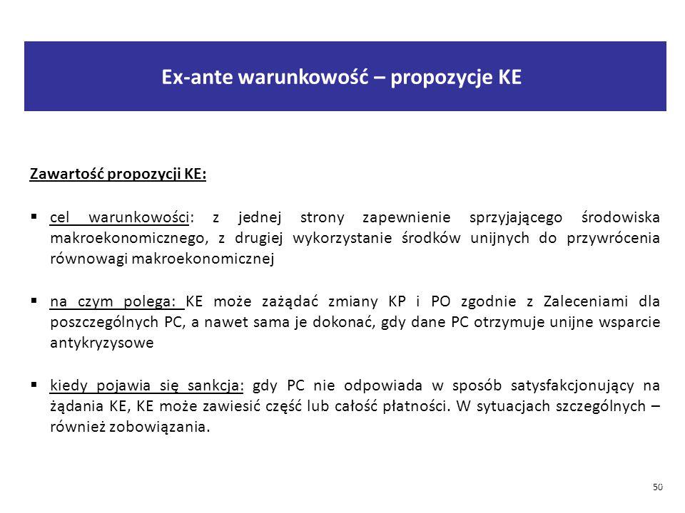 Ex-ante warunkowość – propozycje KE