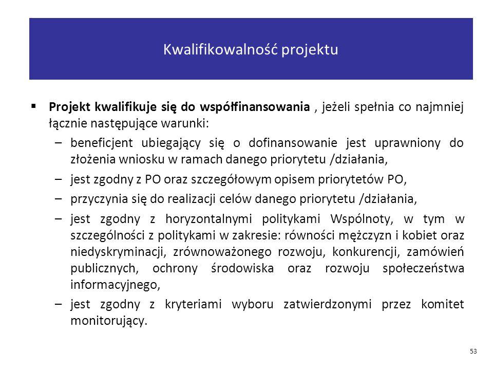 Kwalifikowalność projektu