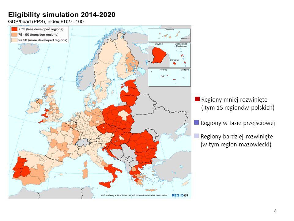 Regiony mniej rozwinięte ( tym 15 regionów polskich)