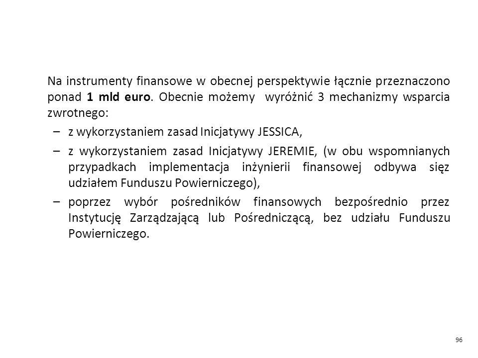 Na instrumenty finansowe w obecnej perspektywie łącznie przeznaczono ponad 1 mld euro. Obecnie możemy wyróżnić 3 mechanizmy wsparcia zwrotnego: