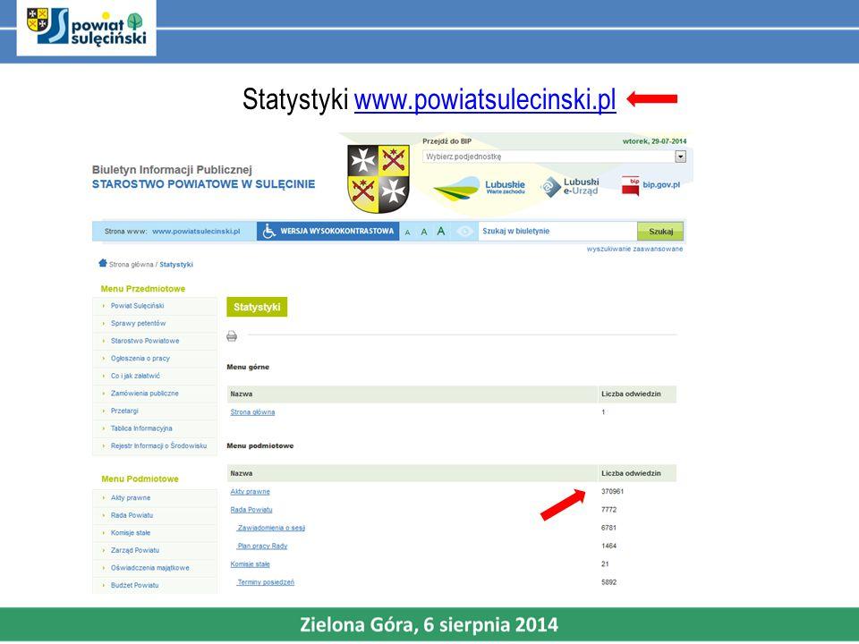 Statystyki www.powiatsulecinski.pl