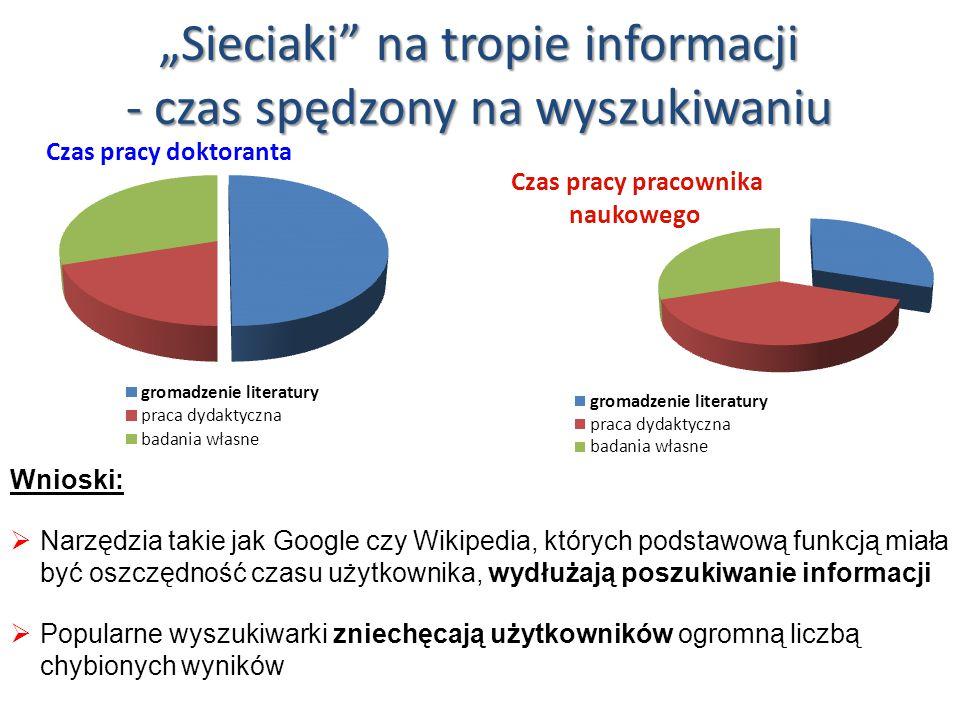 """""""Sieciaki na tropie informacji - czas spędzony na wyszukiwaniu"""