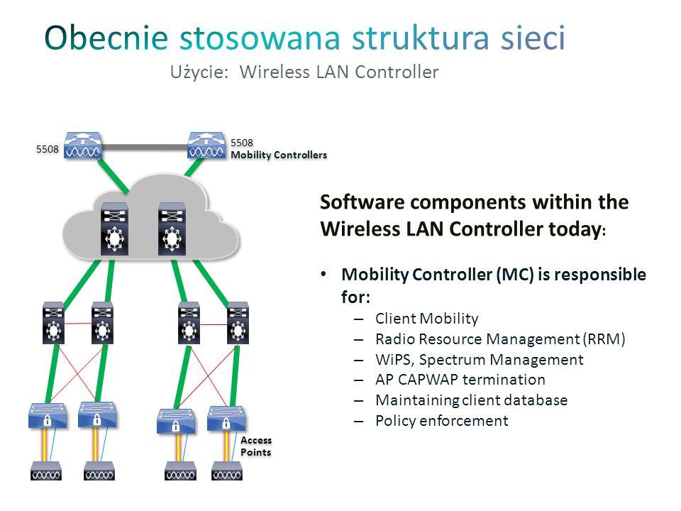 Obecnie stosowana struktura sieci Użycie: Wireless LAN Controller