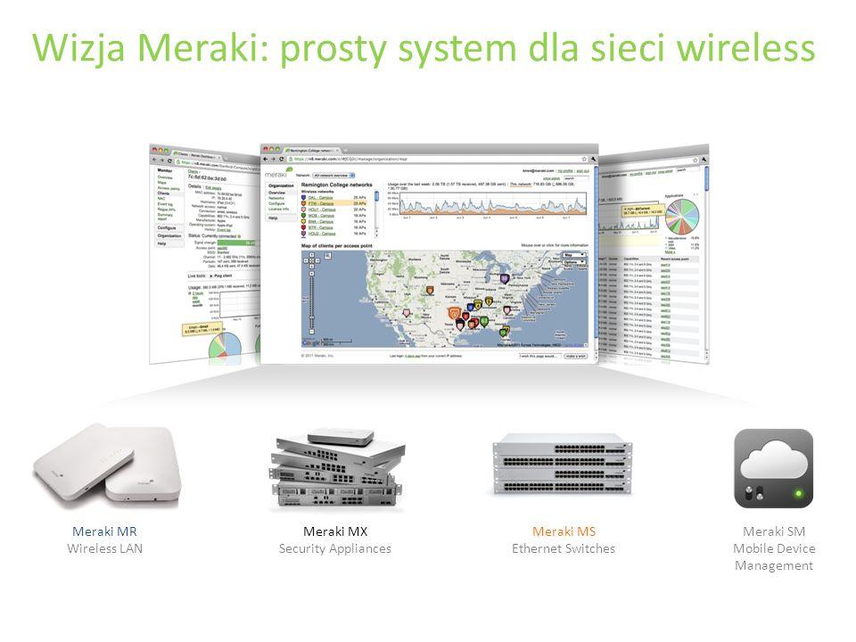 Wizja Meraki: prosty system dla sieci wireless