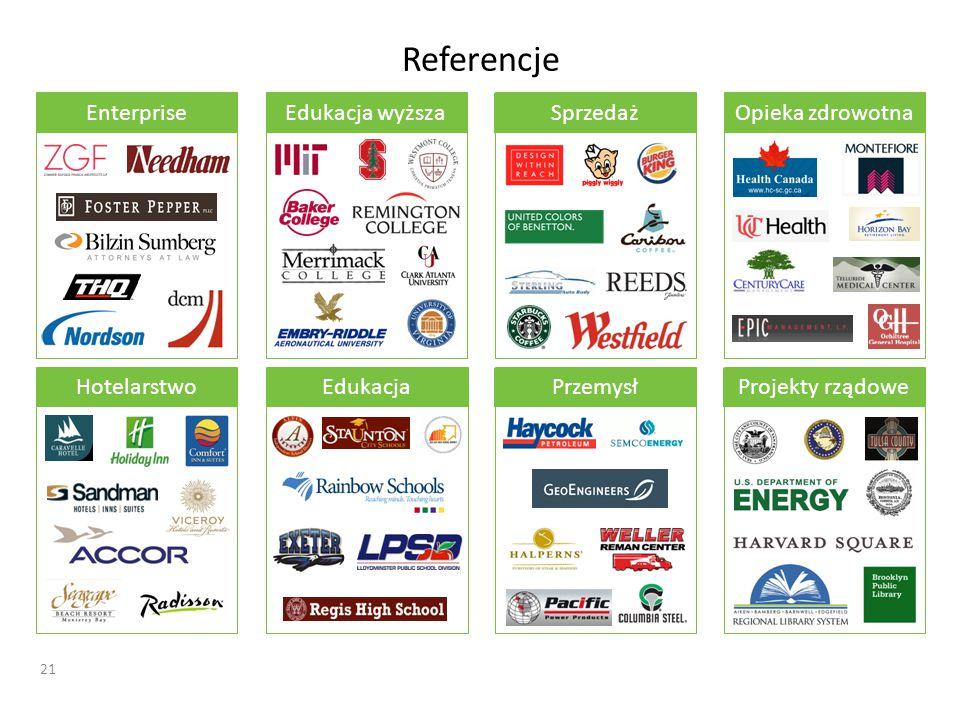 Referencje Enterprise Edukacja wyższa Sprzedaż Opieka zdrowotna