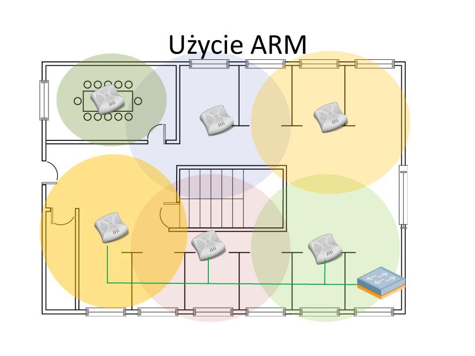 Użycie ARM