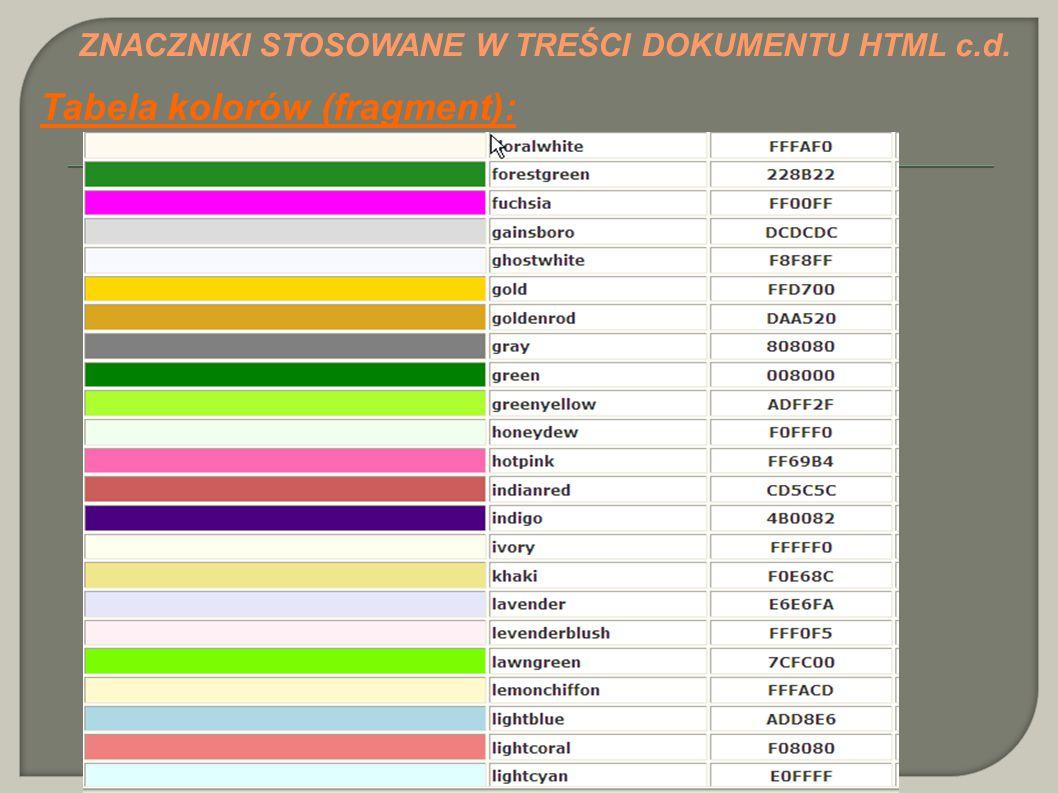 Tabela kolorów (fragment):