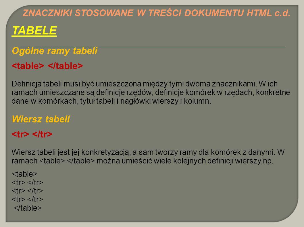 TABELE Ogólne ramy tabeli <table> </table> Wiersz tabeli