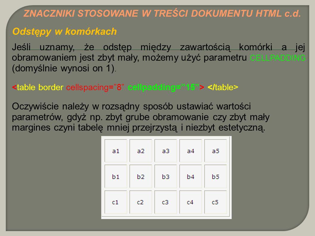 Odstępy w komórkach ZNACZNIKI STOSOWANE W TREŚCI DOKUMENTU HTML c.d.